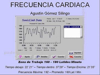 frecuencia cardiaca padel