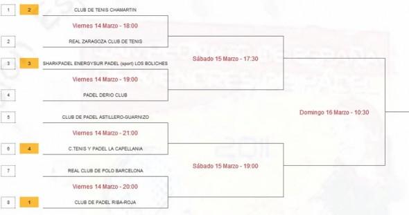 cuadros campeonato de españa de padel