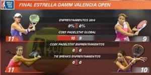 final femenina world padel tour valencia
