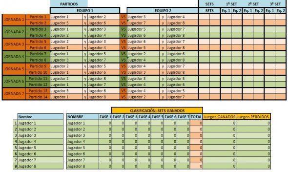 b3f9efacf7 ¿Cómo Organizar un Torneo Americano de Pádel