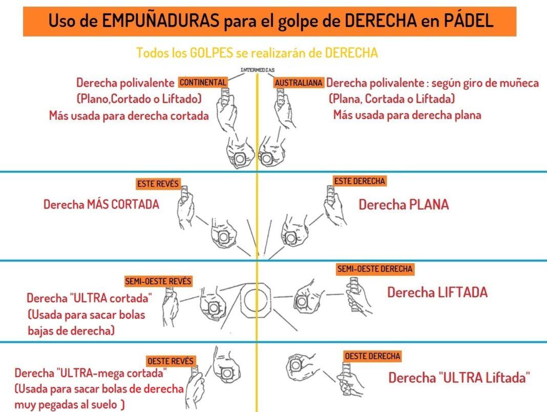 d38eb0986 Formas de COGER la PALA de Pádel en INICIACIÓN – VÍDEO | PadelStar