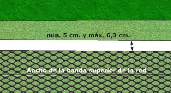 Anchura de la banda blanca superior en una red de padel