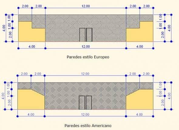 Medidas de paredes y valla en la pista de pádel