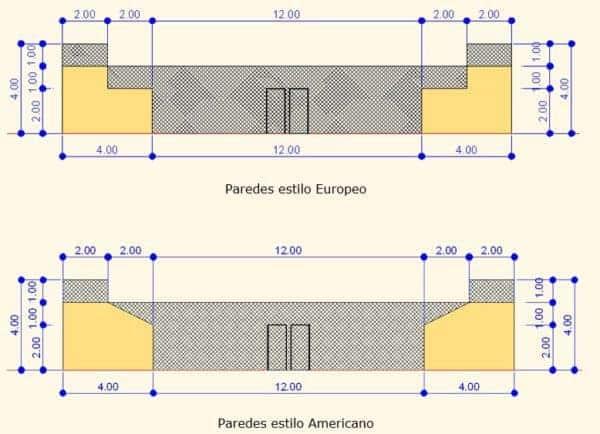Medidas de las paredes en la pista de padel