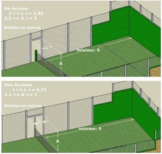 Medidas y dimensiones pista p del planos construir pista for Pista de padel individual