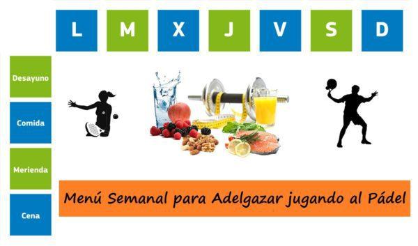 Menú Semanal Para Adelgazar Dieta Equilibrada Para Deportistas Padelstar