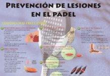 Prevencion de Lesiones en Padel