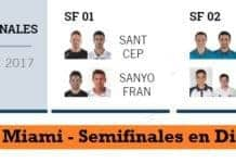 Semifinales World Padel Tour Miami en Directo
