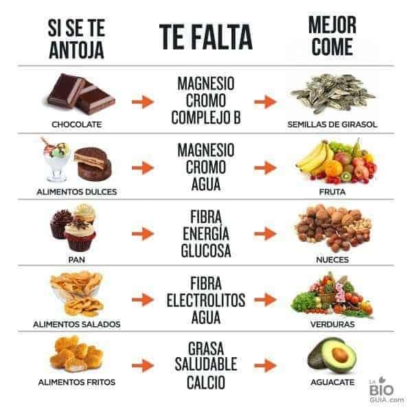 5 alimentos prohibidos antes de un partido de p del padelstar - Alimentos que engordan por la noche ...