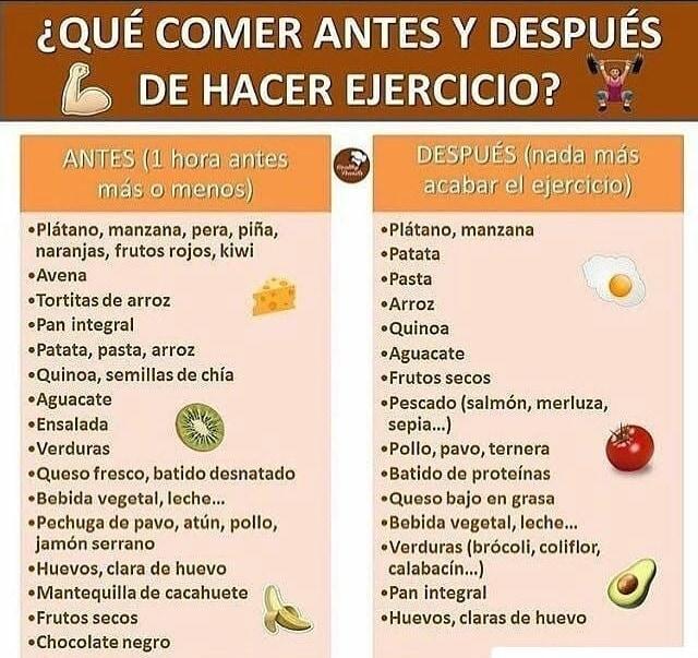 qué comer antes y después de entrenar por la noche