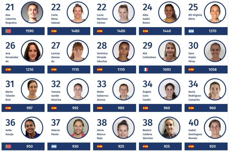 Jugadoras World Padel Tour 2019 - ranking del 21 al 40