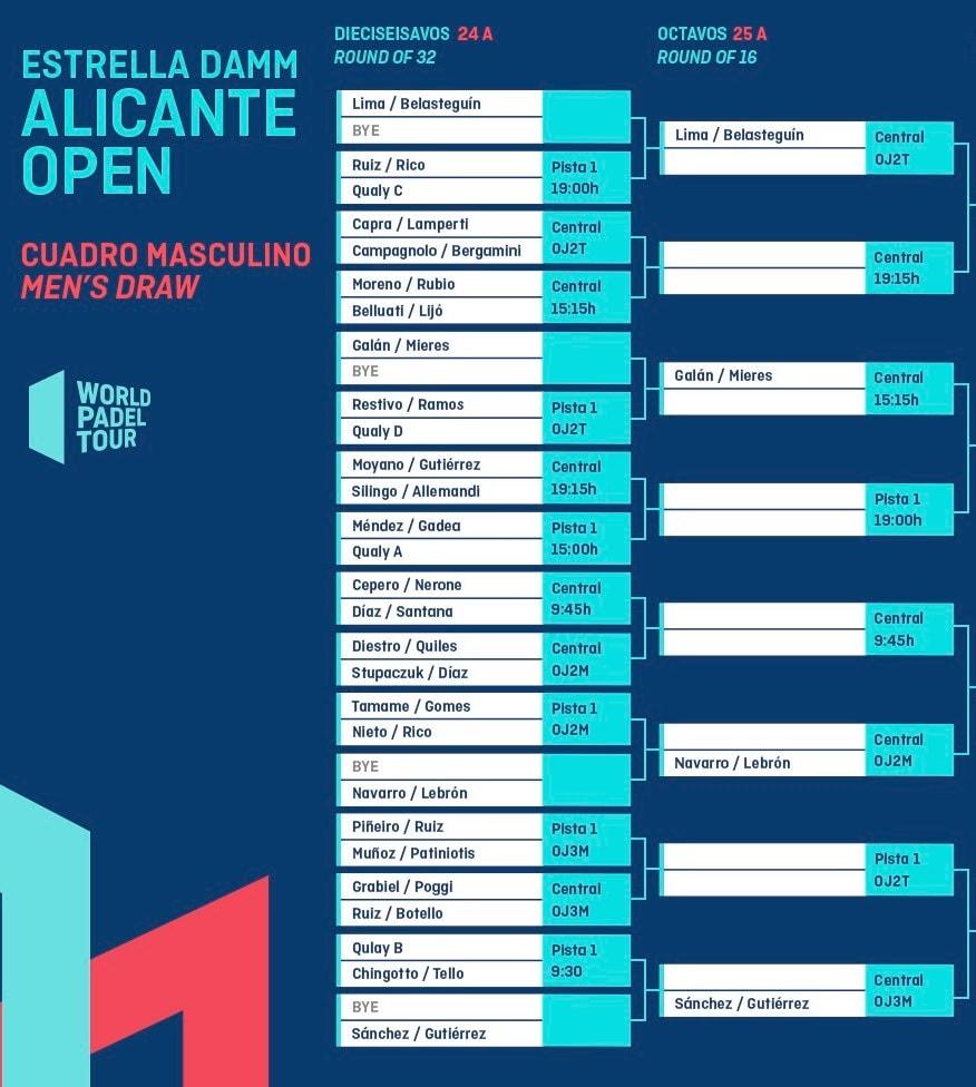 Cuadros Y Horarios World Padel Tour Alicante 2019 Padelstar