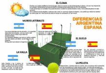 Diferencias Pistas Padel Argentina y España